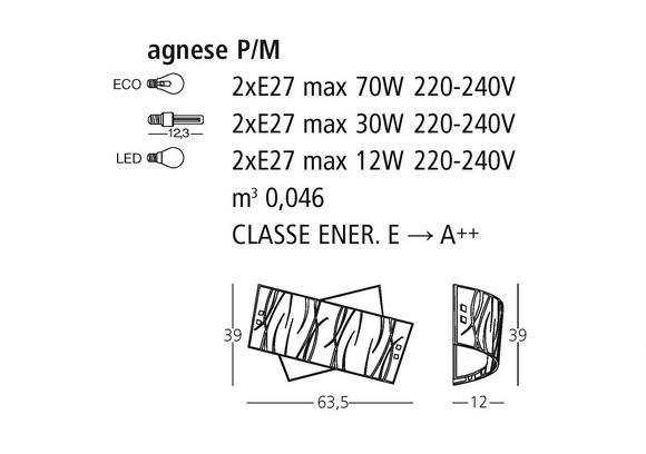 agnese-pm-scheda
